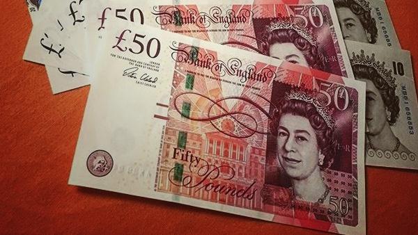 Ichimoku Kinko Hyo прогноз GBP/USD на 2 мая 2017