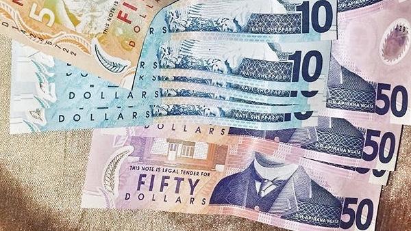 Ichimoku Kinko Hyo прогноз NZD/USD на 2 мая 2017