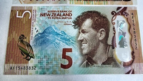 Bollinger Bands прогноз NZD/USD на 8 мая 2017