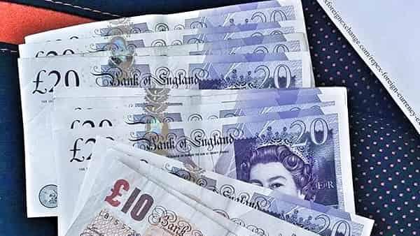 Видео прогноз Форекс Фунт Доллар на 10 мая 2017