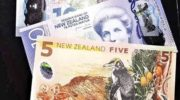 NZD/USD прогноз Форекс на неделю 2 — 6 марта 2020