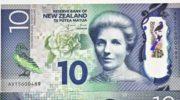 NZD/USD прогноз Форекс на сегодня 19 февраля 2020