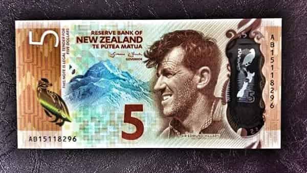 NZD/USD прогноз Форекс на сегодня 30 июня 2020