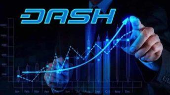 Dashcoin прогноз и аналитика DSH/USD на 7 сентября 2017