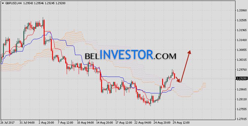 Фунт Доллар прогноз GBP/USD на 30 августа 2017