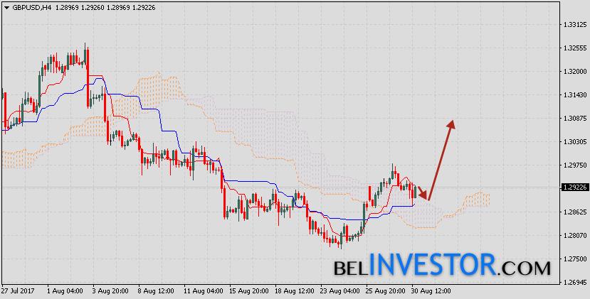 Фунт Доллар прогноз GBP/USD на 31 августа 2017