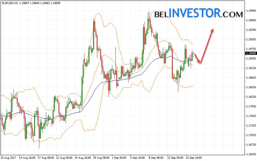 Курс Евро Доллар прогноз EUR/USD на 19 сентября 2017