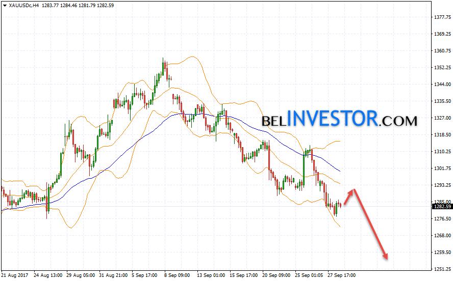XAU/USD прогноз цен на Золото на 29 сентября 2017