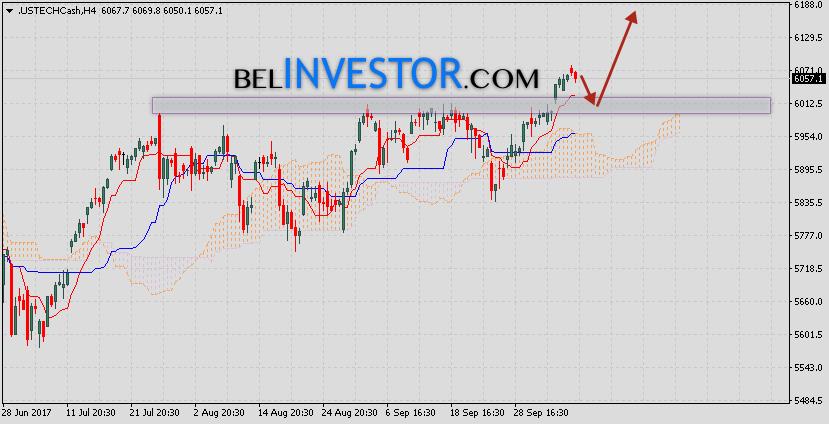 Биржевой индекс NASDAQ на 10 октября 2017