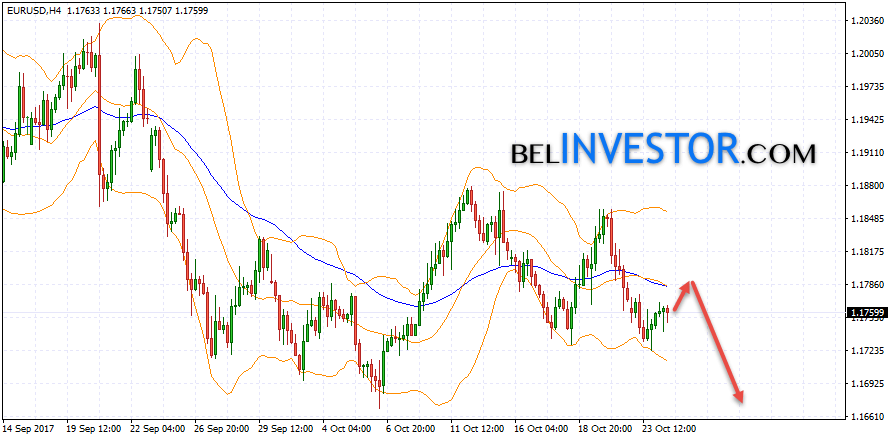 Форекс прогноз EUR/USD на 25 октября 2017