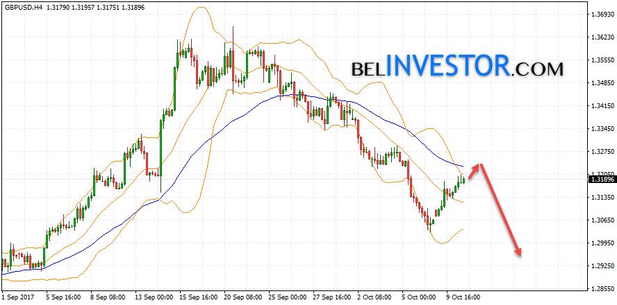 Форекс прогноз GBP USD на 11 октября 2017