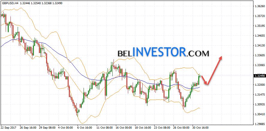 GBP/USD прогноз Форекс на 1 ноября 2017