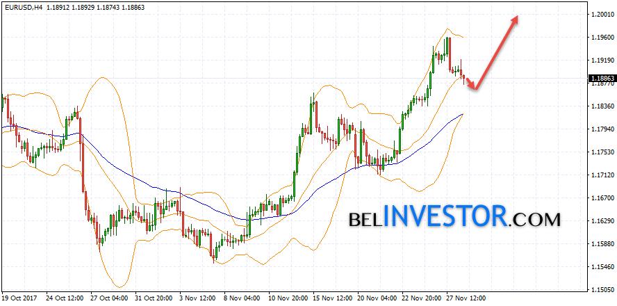 Форекс прогноз курса евро на 2017 форекс март бездепозитный бонус