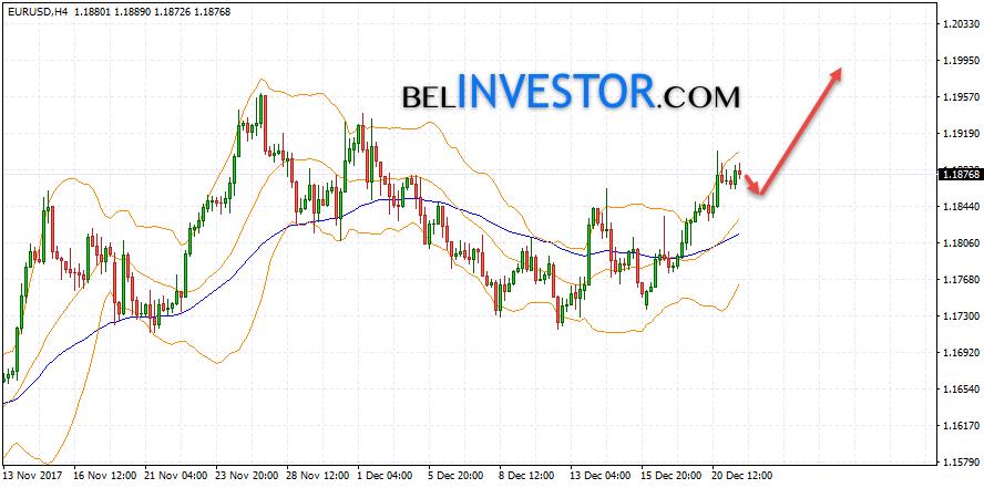 Прогноз евро йена на сегодня форекс популярная стратегия на форекс