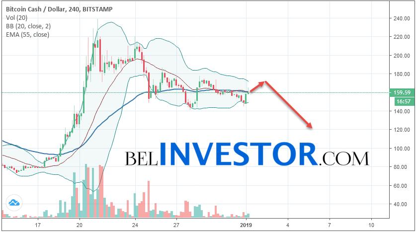 Bitcoin Cash BCH/USD прогноз на завтра 2 января 2019
