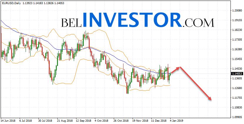 EUR/USD прогноз на неделю 7 — 11 января 2019