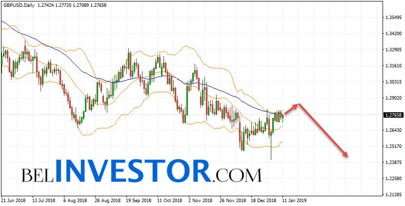 GBP/USD прогноз на неделю 14 — 18 января 2019
