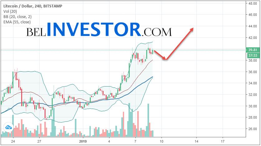Litecoin LTC/USD прогноз на сегодня 9 января 2019