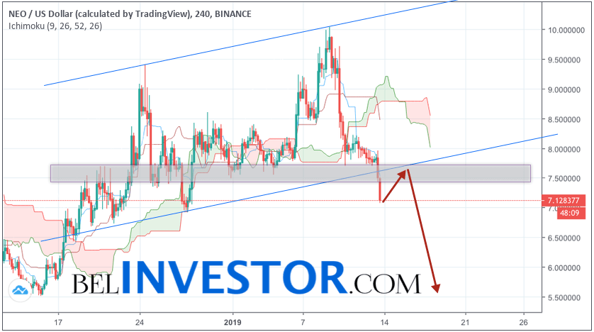 NEO прогноз рынка криптовалют на 14 января 2019