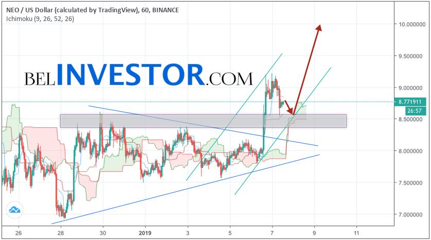 NEO прогноз рынка криптовалют на 8 января 2019