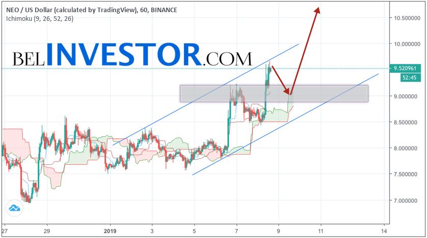NEO прогноз рынка криптовалют на 9 января 2019