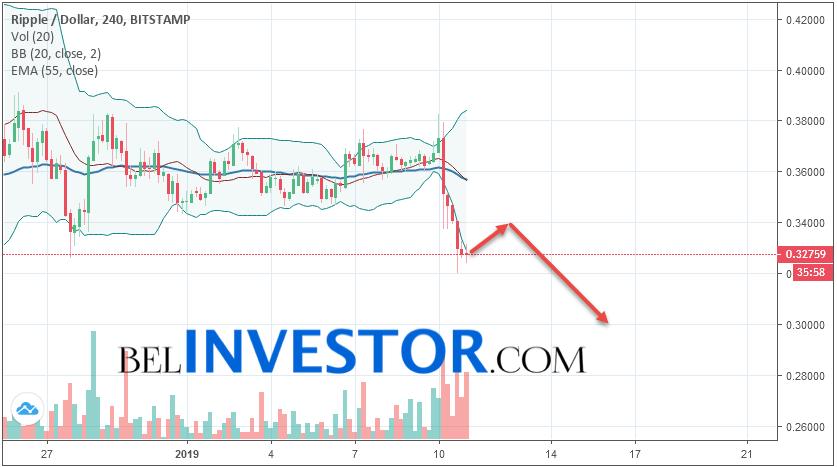 Ripple XRP/USD прогноз на сегодня 11 января 2019