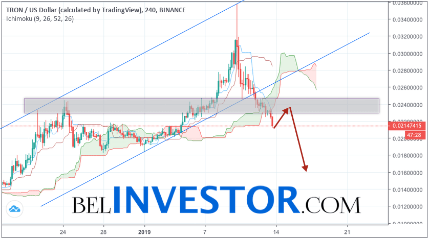 TRX/USD прогноз криптовалюты TRON на 14 января 2019