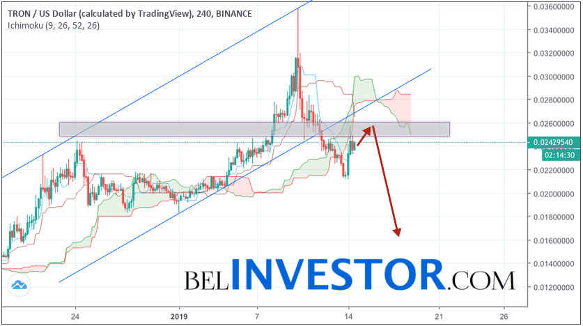 TRX/USD прогноз криптовалюты TRON на 15 января 2019
