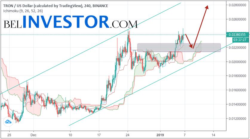 TRX/USD прогноз криптовалюты TRON на 7 января 2019