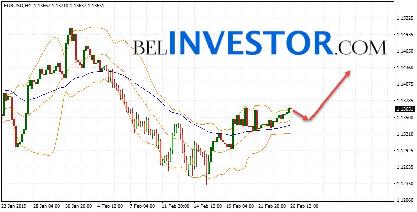 Форекс евро к доллару прогноз как влиять на рынок форекс