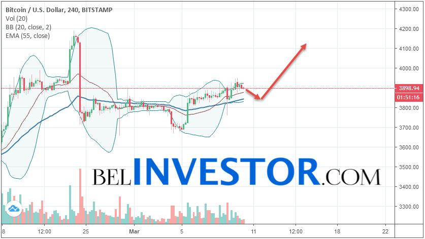 Bitcoin BTC/USD прогноз на сегодня 10 марта 2019