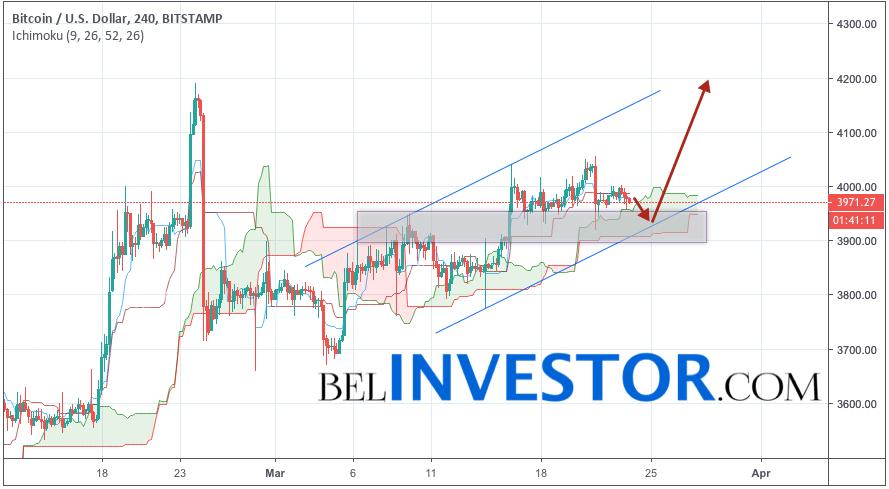 Bitcoin прогноз и аналитика BTC/USD на 24 марта 2019
