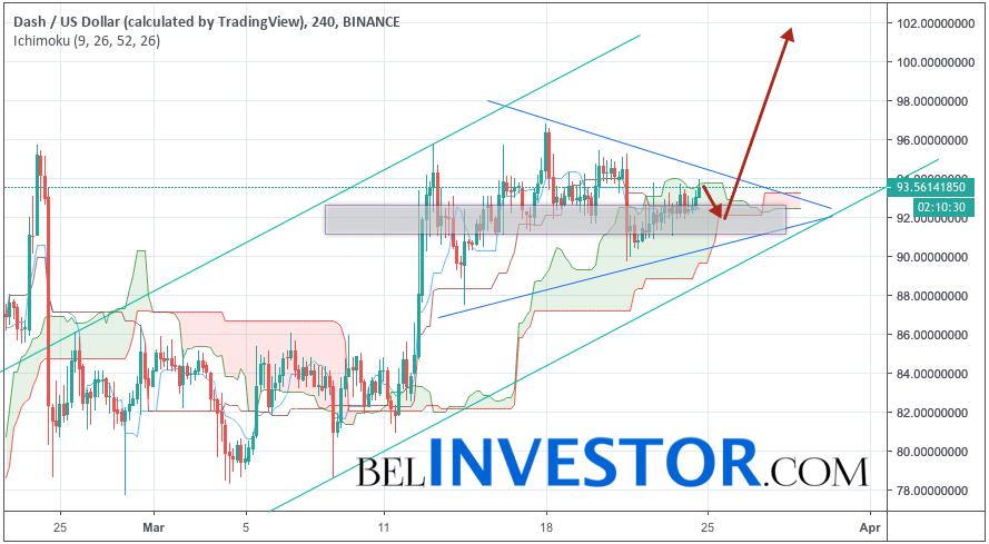 Dash прогноз и аналитика DSH/USD на 25 марта 2019