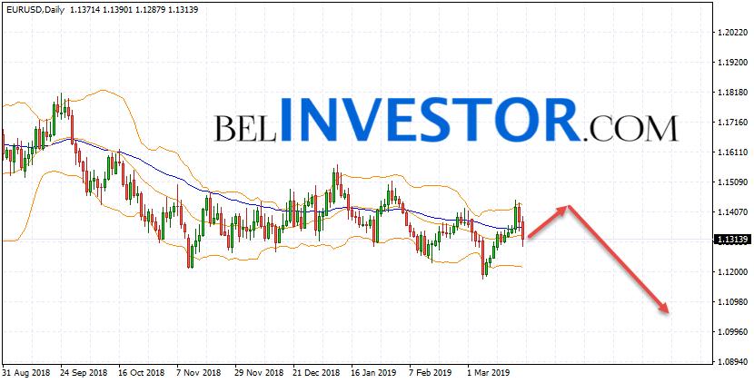 EUR/USD прогноз на неделю 25 — 29 марта 2019