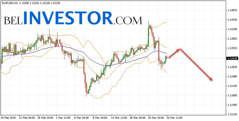 Евро Доллар прогноз Форекс на 26 марта 2019