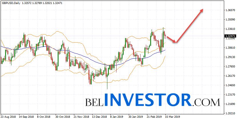 GBP/USD прогноз на неделю 18 — 22 марта 2019