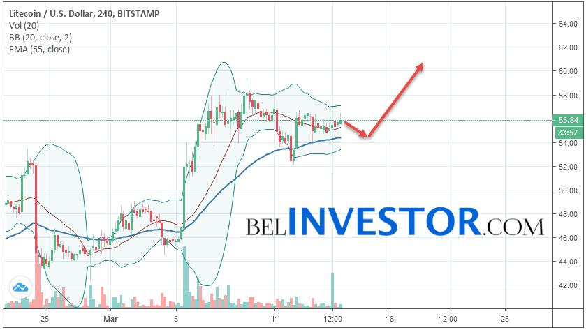 Litecoin LTC/USD прогноз на сегодня 15 марта 2019