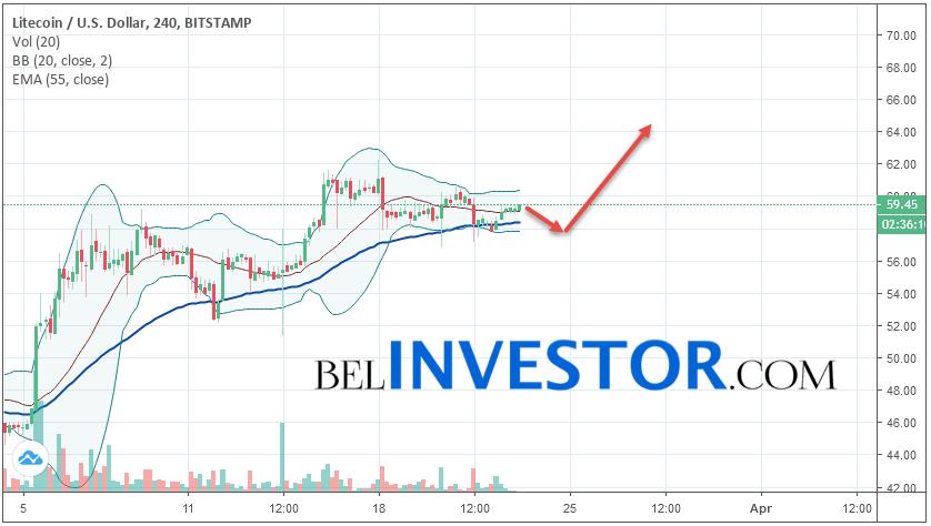 Litecoin LTC/USD прогноз на сегодня 23 марта 2019