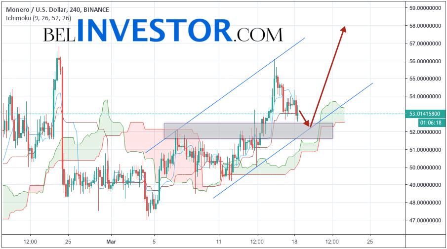 Monero прогноз и аналитика XMR/USD на 19 марта 2019