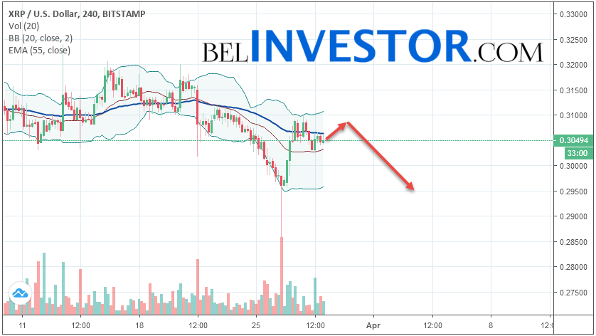 Ripple XRP/USD прогноз на сегодня 29 марта 2019