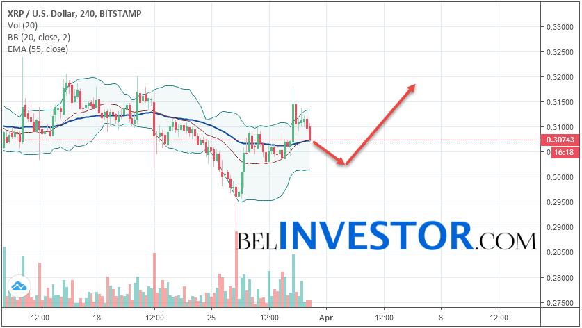 Ripple XRP/USD прогноз на сегодня 31 марта 2019