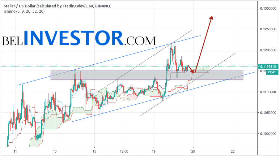 Stellar прогноз и аналитика XLM/USD на 20 марта 2019