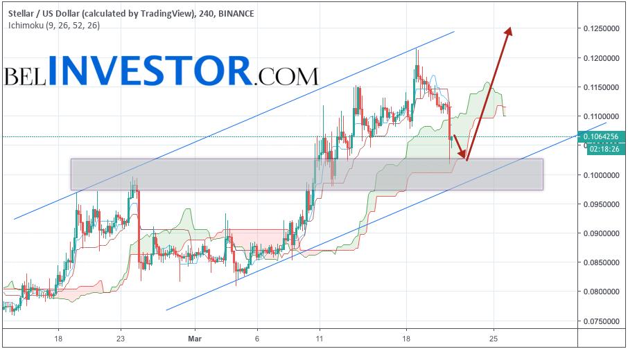 Stellar прогноз и аналитика XLM/USD на 22 марта 2019