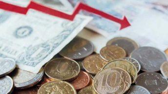 Акции Сбербанк прогноз и график на 16 сентября 2019