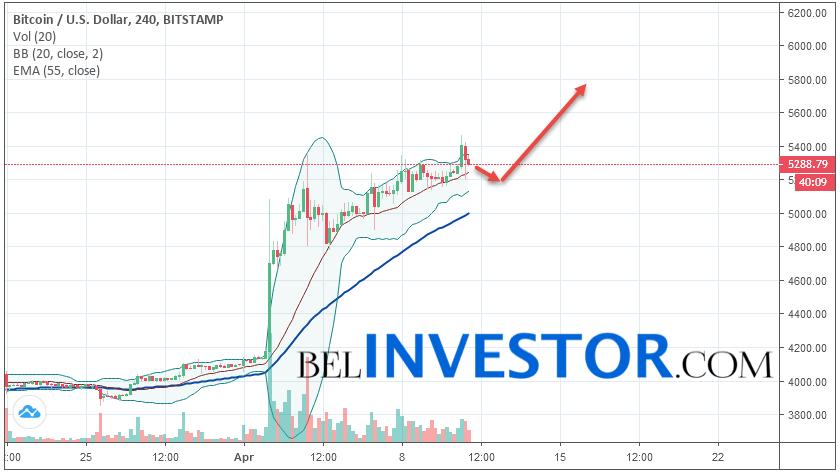 Bitcoin BTC/USD прогноз на сегодня 11 апреля 2019