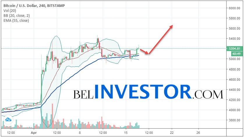 Bitcoin BTC/USD прогноз на сегодня 17 апреля 2019