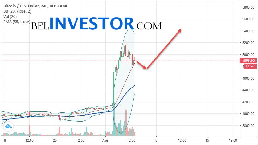 Bitcoin BTC/USD прогноз на сегодня 5 апреля 2019