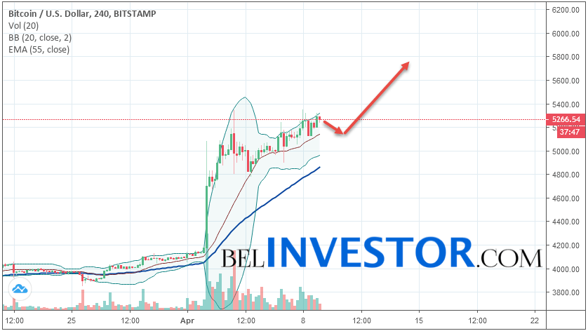Bitcoin BTC/USD прогноз на сегодня 9 апреля 2019