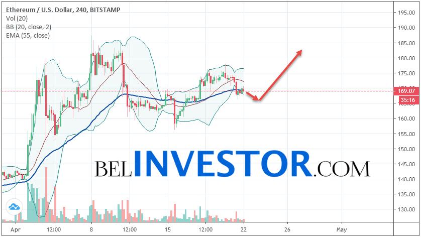 Ethereum ETH/USD прогноз на сегодня 22 апреля 2019
