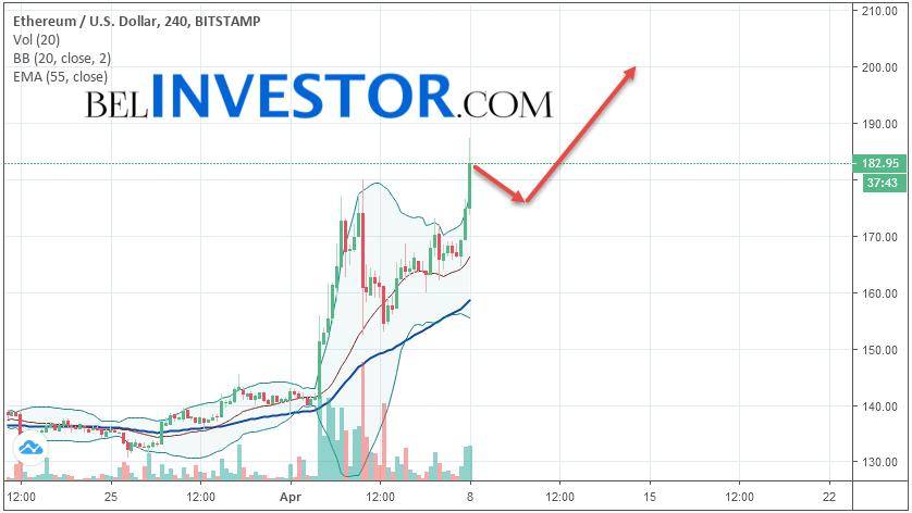 Ethereum ETH/USD прогноз на сегодня 8 апреля 2019